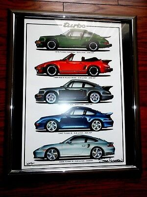 Porsche 911 poster by Steve Anderson, 2007 print Turbo Collection