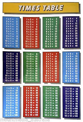 (LAMINATED) Times Tables Children'S POSTER (59x86cm) Multiplication Chart Art