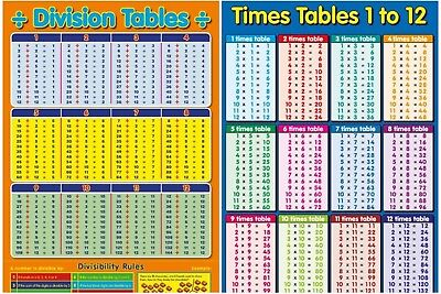 Posters -  Division Table + Times Tables 1-12  - 2 Posters Home Or School Use