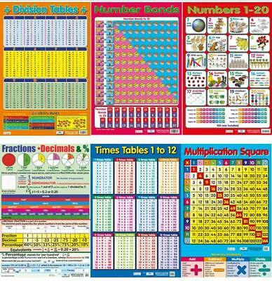 6 Maths Educational posters / Numbers / Fractions/ Multiplication /  Division