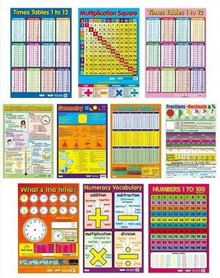 Maths  posters - Numbers / Times Tables / Division / Geometry - 10 posters A2