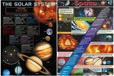 SOLAR SYSTEM + SPACE - 2 posters /  A2 / Wall Chart / Educational Poster