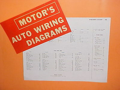 1963 dodge lancer wiring diagram 6 23 kenmo lp de \u20221963 dodge lancer wiring diagram wiring diagram rh 16 skriptex de 1963 dodge dart 1962 dodge
