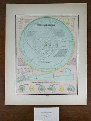 "Vintage 1900 SOLAR SYSTEM Map 11""x14"" Old Antique SUN EARTH VENUS SATURN Mapz"