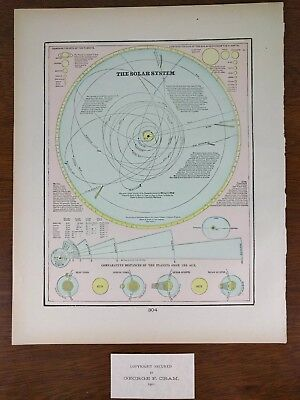 "Vintage 1901 SOLAR SYSTEM CHART MAP 11""x14"" Old Antique SUN EARTH VENUS Mapz"