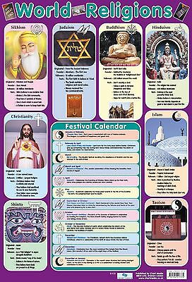 A2 World Religions / Educational Poster A2 Size