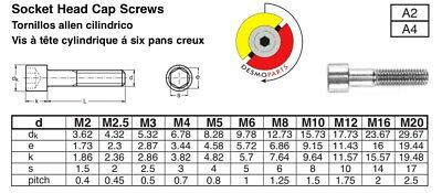 Stainless Steel Socket Head Cap Screws DIN 912 Metric M2 M2.5 M3 M4 M5 M6 M8