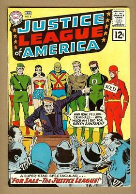 Justice League of America #8 DC 1962 Original Owner Collection 6.0 Fine