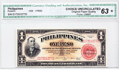 US/Philippines 1936 p81 1 Peso Red Seal CHOICE UNCIRCULATED