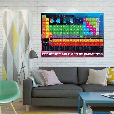 Periodic Table of Elements Educational Giant Poster Art Print New Chemistry A4