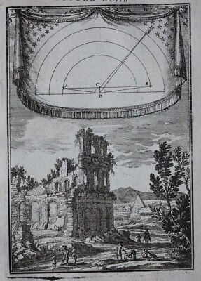 Original antique print ASTRONOMY, PARALLAX, DISTANCE TO PLANETS, Mallet, 1683