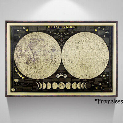 Core Home Decoration Lunar Eclipse Kraft Paper Vintage Poster The Earth's Moon