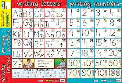 Educational A2 / Writing Letters/Numbers Poster /