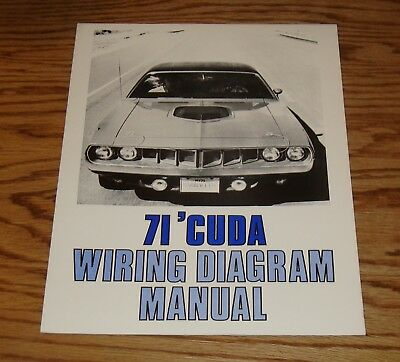1971 PLYMOUTH SATELLITE Road Runner & GTX Wiring Diagram Manual 71 on pioneer diagram, target diagram, skyline diagram, roadway diagram, diamond diagram, peacock diagram, rhino diagram, cobra diagram, badger diagram, wolverine diagram, boat ignition switch wiring diagram, neon diagram, bobcat diagram,