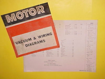 1967 Amc Rebel Wiring Diagram Box Wiring Diagram