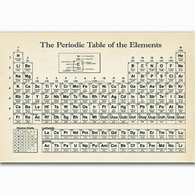 Z-2263 Periodic Table of Elements Educational Chemistry Silk Art Poster Decor