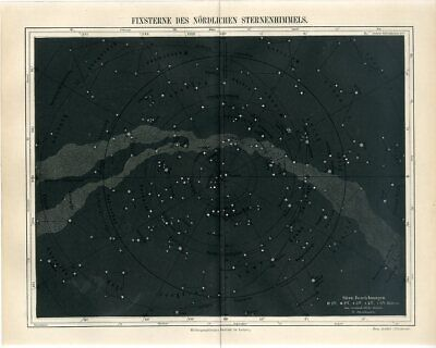 1887 FIXED STARS CONSTELLATIONS CELESTIAL ASTRONOMY Antique Map