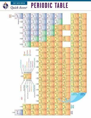 Periodic Table by Editors of Rea 9780738607429 | Brand New | Free UKShipping