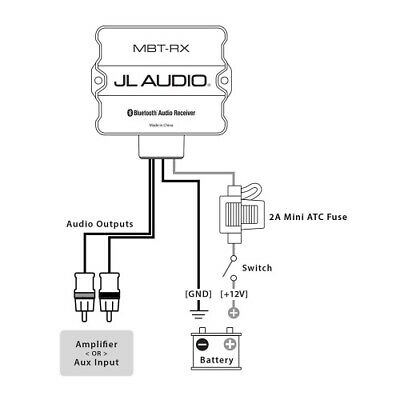 JL Audio MBT-RX Bluetooth Audio Receiver Cinch