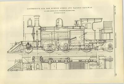 1884 Locomotive For The Buenos Aires Pacific Railway James Cleminson