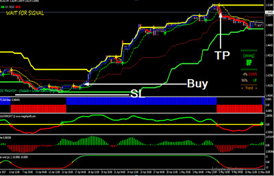 Forex Winning Profitable Trading System Best mt4 indicator Strategy not repaint