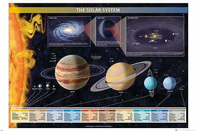 """SOLAR SYSTEM - SCHOOL EDUCATION 2019 POSTER SIZE 16x24"""" 24x36"""" - MADE IN USA"""