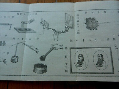 Orig Japanese Woodblock Print Book Photography, Steroview, Magic Lantern 1879