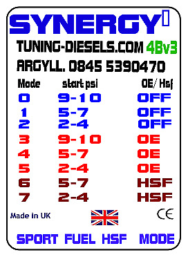 Range Rover P38 2.5L 6Cyl Bmw Engine Diesel Tuning Chip Box - Synergy 4B, (Vp)