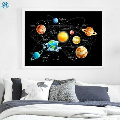 Planets Solar System Poster and Prints Model Art Canvas Painting Nordic Wall