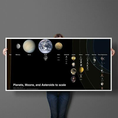 Planets, Moons and Asteroids of the Solar System to scale Polular Science