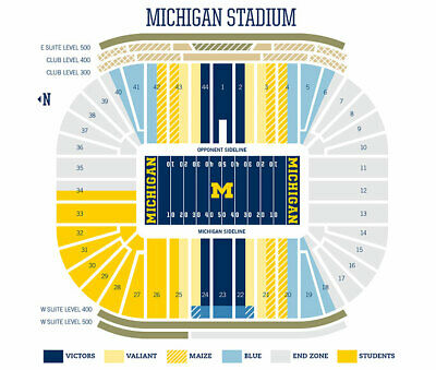 U of M Michigan Wolverines vs Notre Dame 20 yard line Michigan Sideline Low row