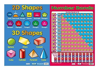 2D & 3D shapes + Number Bonds - 2 Posters- Educational -  A2 size - Chart media