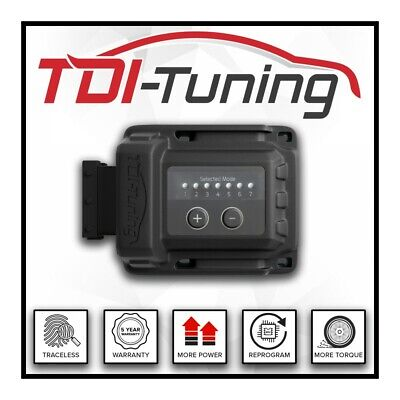 Chip Tuning for Audi RS7 4.0 TFSI Quattro 552 BHP / 560 PS / 412 KW / 700 NM ...