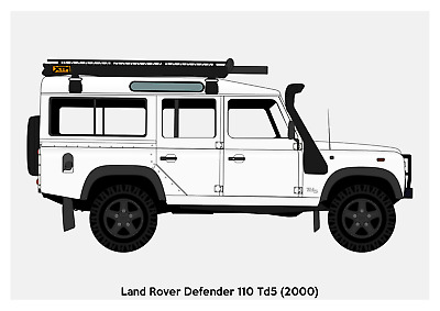 AD118 CAR POSTER Photo Picture Poster Print Art A0 A1 A2 A3 A4 LAND ROVER 12