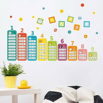 Times tables chart with kids at school Educational Multiplication tables-poster