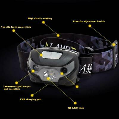 LED HeadLamp Head Light Torch Band for Sports Cycling Running. Rechargeable Lamp