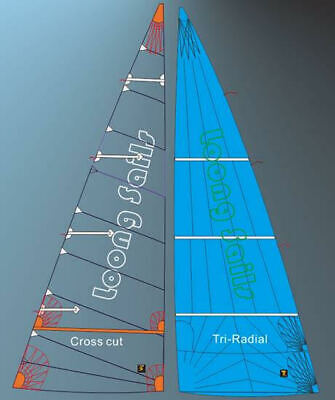 Mainsail, luff 30.81', leech 31.89', foot 10.01', 2 reef, for Yankee 28 or such