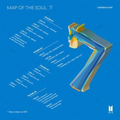 BTS 'Map Of The Soul 7' CD+7 Album+Folded Poster+Extra Photocards 4 Version SET