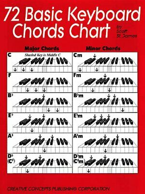 72 Basic Keyboard Chords Chart, Wallchart,  by Scott St. James