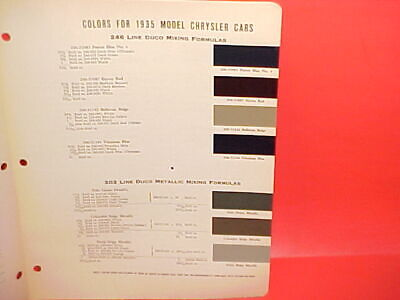 1935 Chrysler Imperial Airflow Convertible Coupe Touring Sedan Paint Chips 35