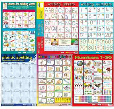 Alphabet / Letters / Phonics / Numbers - Early Learning poster - 6 SchoolCharts