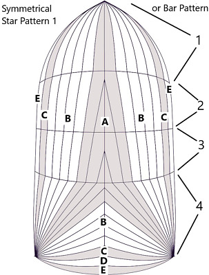 Standard Size 1-9 (Smaller) Symmetrical Spinnaker, priced by square meter