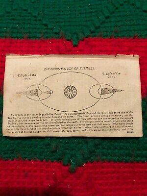 Original 1807 ANTIQUE MAP LUNAR ECLIPSE SOLAR SYSTEM SUN PLANETS ASTRONOMY