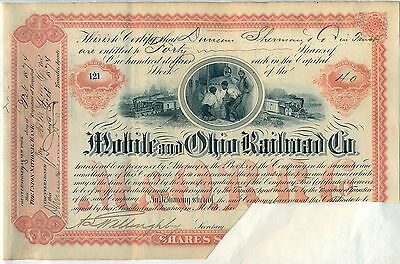 Mobile & Ohio Railroad Company Stock Certificate