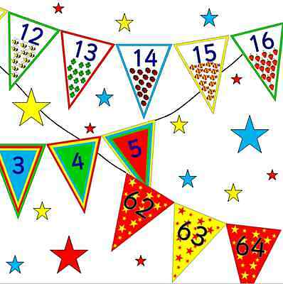 Number bunting on CD- 3 sets-  EYFS, KS1, new term, Maths, Numeracy