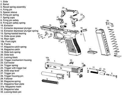 AR-15 LOWER RECEIVER DIAGRAM GLOSSY POSTER PICTURE PHOTO rifle ... on
