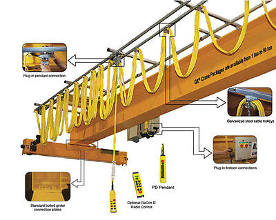 R&M 15 Ton Overhead Crane Kit w/ Wire Rope Hoist- Easy To Assemble DIY Crane