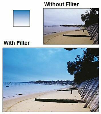 Cokin P-Series 84mm P123 Gradual Blue B2 Colour Glass Square / Rectangle Filter