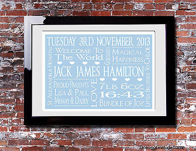 Personalised Newborn Baby Boy Birth Mum & Dad Picture Print Gift Canvas Word