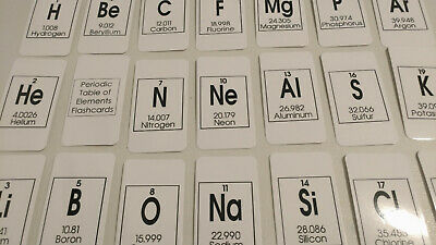 118 laminated Periodic Table of Elements flash cards.  Vertical Chemistry Flashc